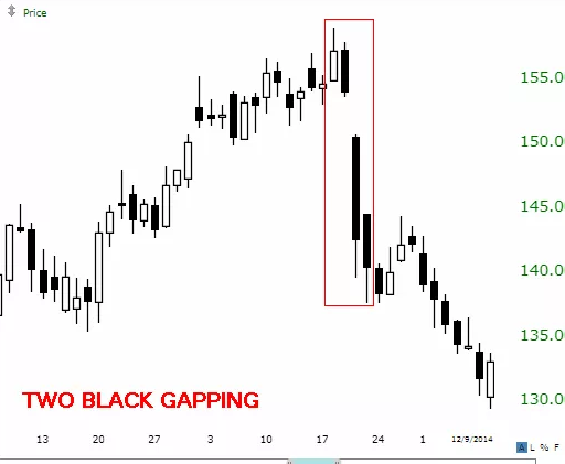 two black gapping